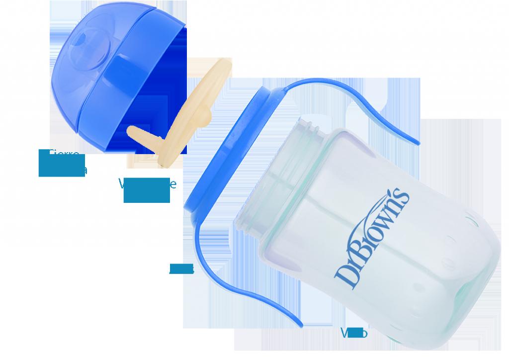 diagrama-taza
