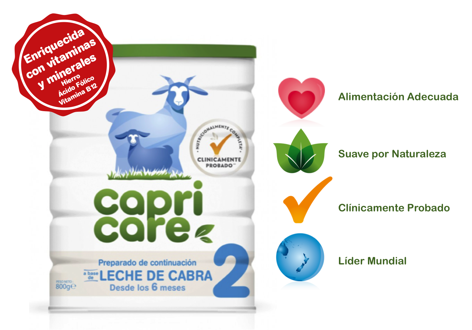 Capricare vitaminas
